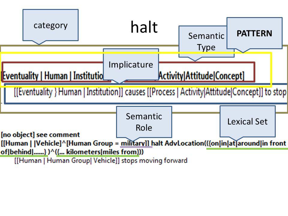 halt category PATTERN Semantic Type Implicature Semantic Role