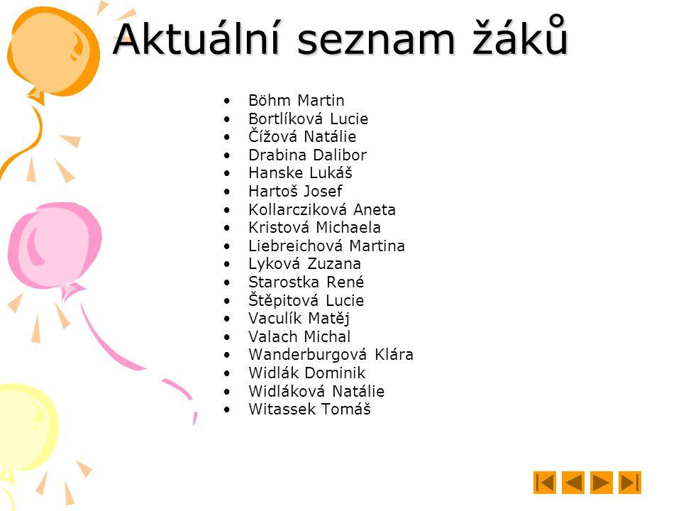 Aktuální seznam žáků Böhm Martin Bortlíková Lucie Čížová Natálie