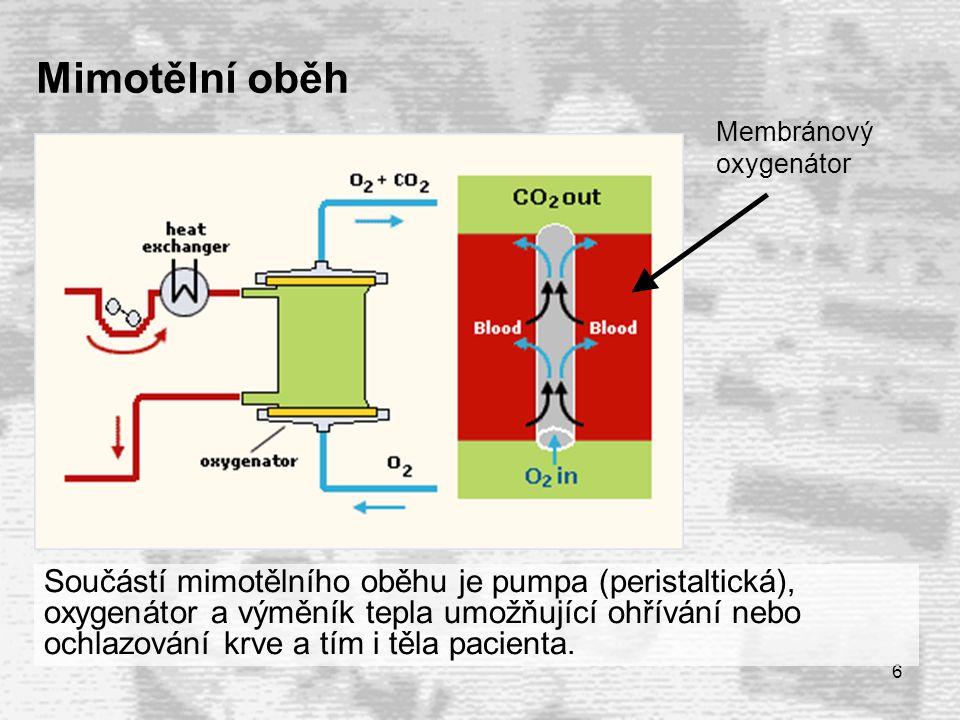 Mimotělní oběh Membránový. oxygenátor.