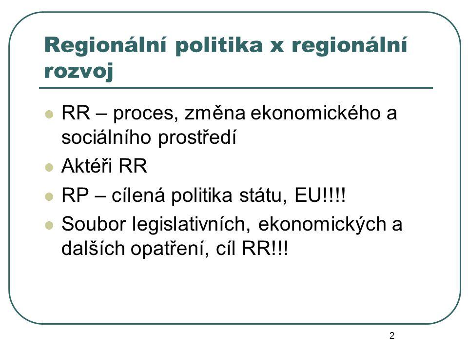 Regionální politika x regionální rozvoj