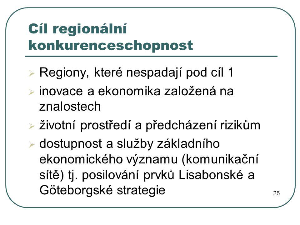 Cíl regionální konkurenceschopnost