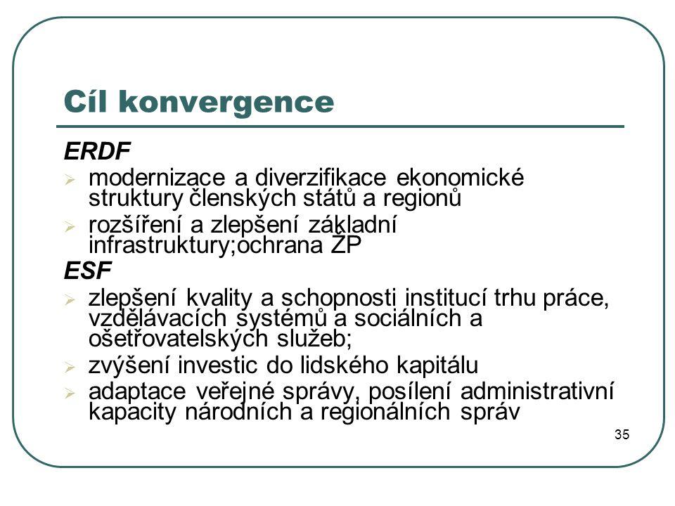 Cíl konvergence ERDF. modernizace a diverzifikace ekonomické struktury členských států a regionů.