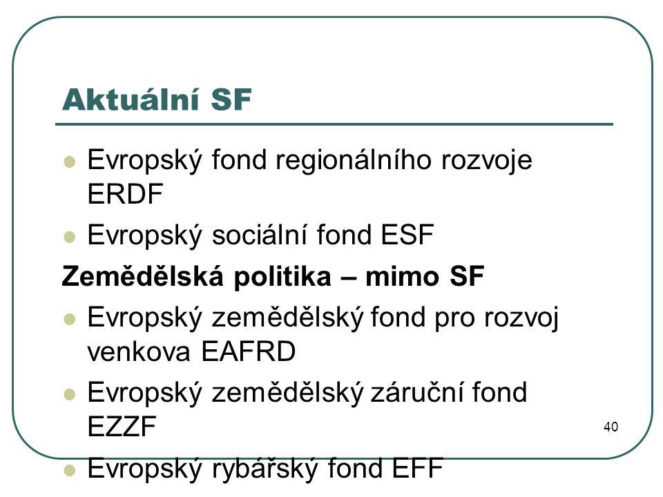 Aktuální SF Evropský fond regionálního rozvoje ERDF