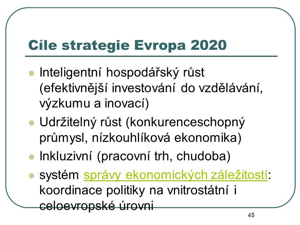Cíle strategie Evropa 2020 Inteligentní hospodářský růst (efektivnější investování do vzdělávání, výzkumu a inovací)