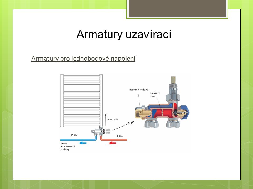 Armatury uzavírací Armatury pro jednobodové napojení