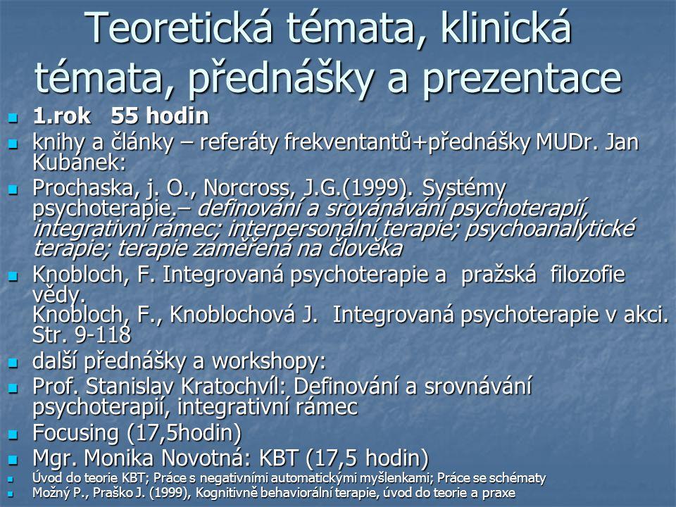 Teoretická témata, klinická témata, přednášky a prezentace