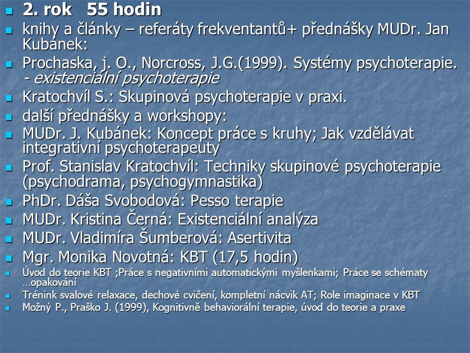2. rok 55 hodin knihy a články – referáty frekventantů+ přednášky MUDr. Jan Kubánek: