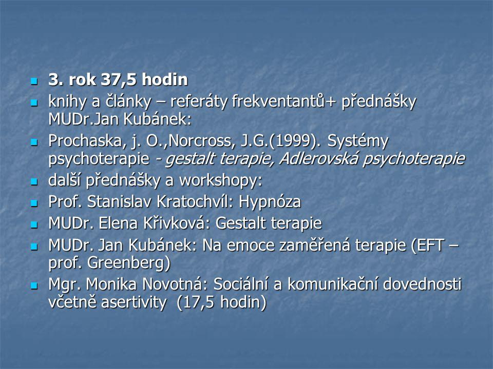 3. rok 37,5 hodin knihy a články – referáty frekventantů+ přednášky MUDr.Jan Kubánek: