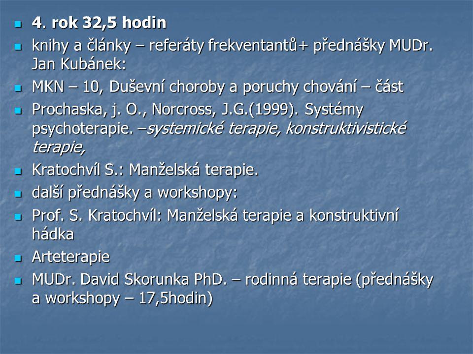 4. rok 32,5 hodin knihy a články – referáty frekventantů+ přednášky MUDr. Jan Kubánek: MKN – 10, Duševní choroby a poruchy chování – část.