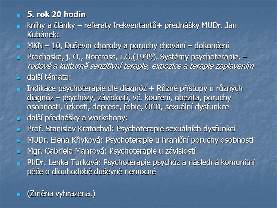 5. rok 20 hodin knihy a články – referáty frekventantů+ přednášky MUDr. Jan Kubánek: MKN – 10, Duševní choroby a poruchy chování – dokončení.