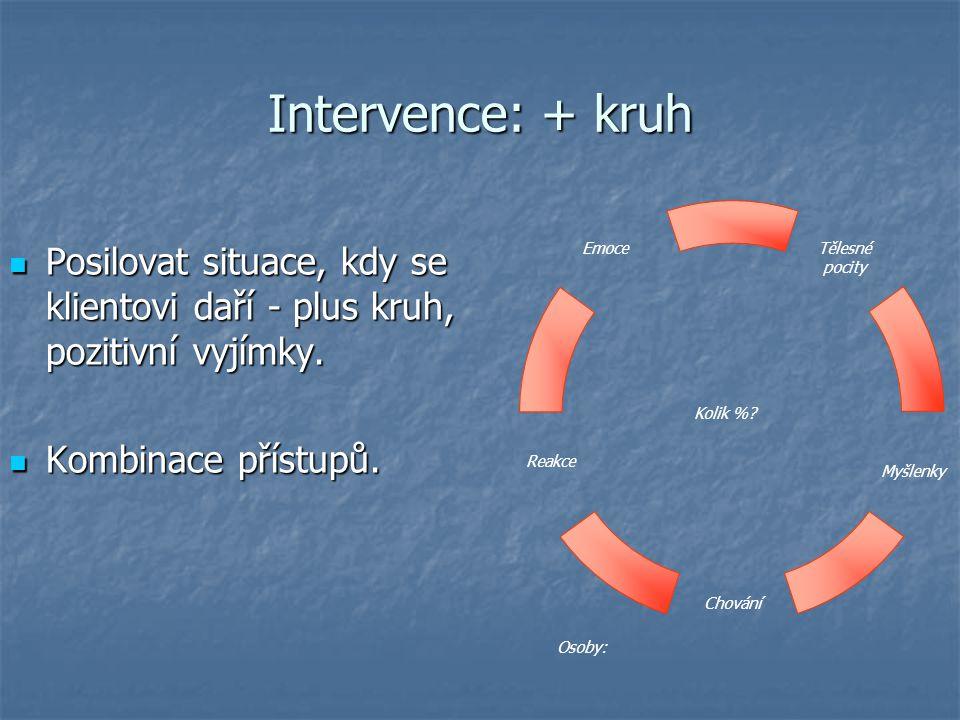 Intervence: + kruh Emoce. Tělesné pocity. Chování. Reakce. Myšlenky. Posilovat situace, kdy se klientovi daří - plus kruh, pozitivní vyjímky.