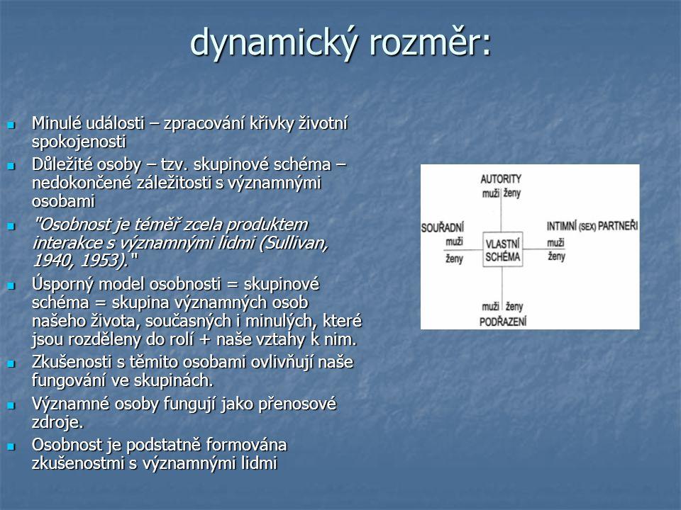 dynamický rozměr: Minulé události – zpracování křivky životní spokojenosti.
