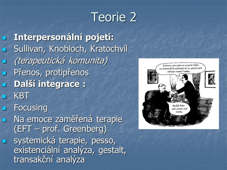 Teorie 2 Interpersonální pojetí: Sullivan, Knobloch, Kratochvíl