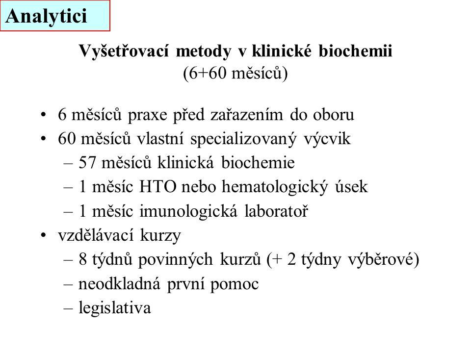 Vyšetřovací metody v klinické biochemii (6+60 měsíců)