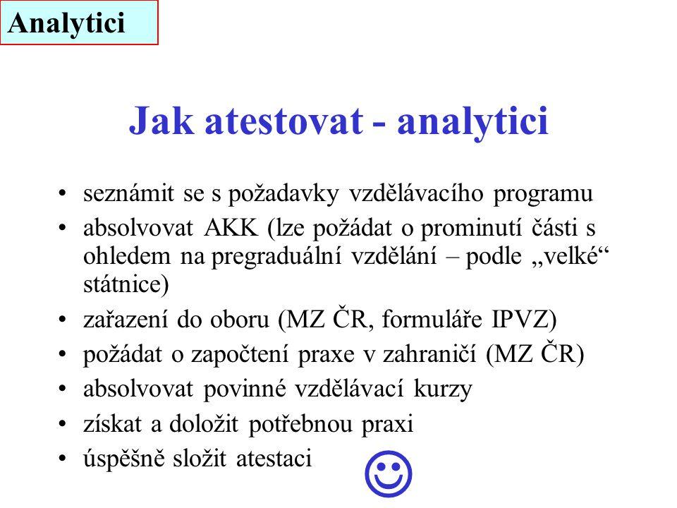 Jak atestovat - analytici