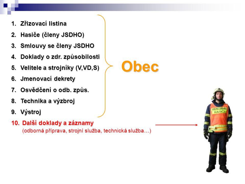 Obec Zřizovací listina Hasiče (členy JSDHO) Smlouvy se členy JSDHO