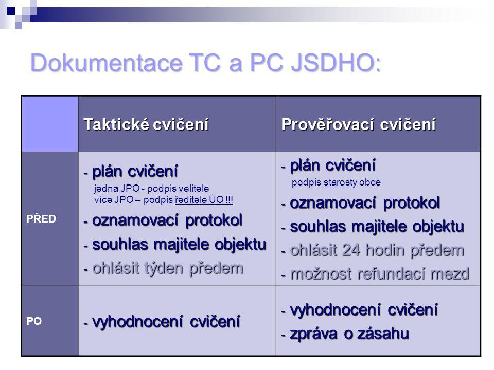 Dokumentace TC a PC JSDHO: