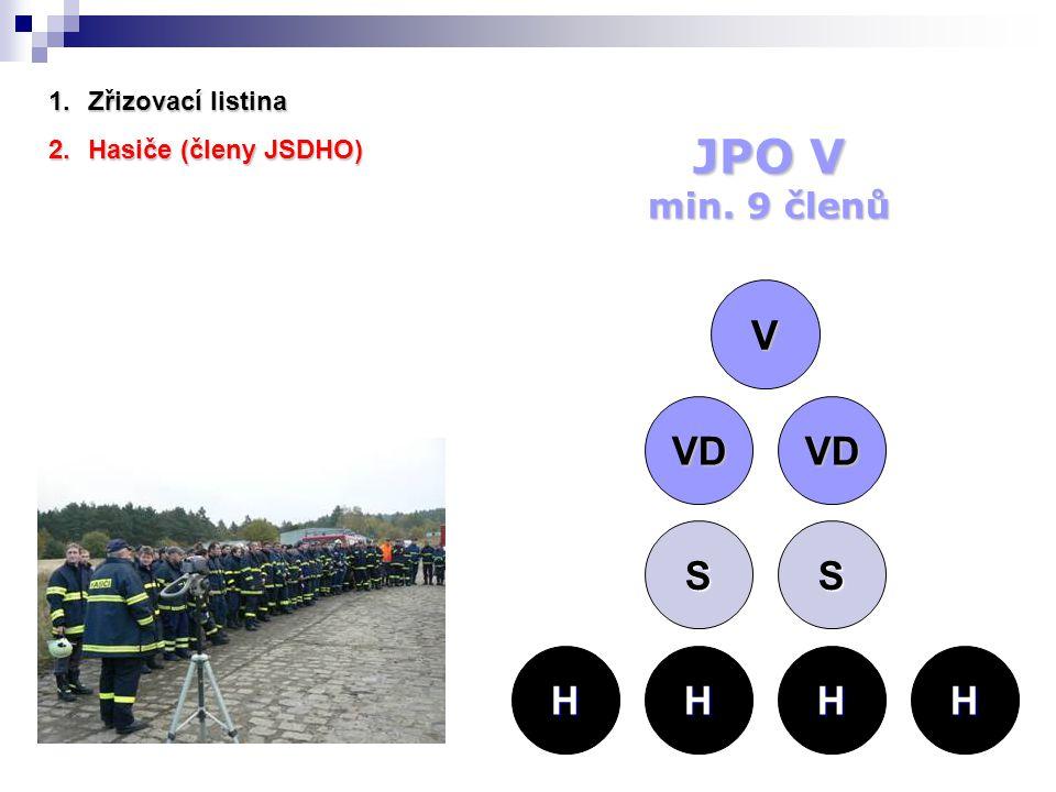 Zřizovací listina Hasiče (členy JSDHO) JPO V min. 9 členů V VD S H