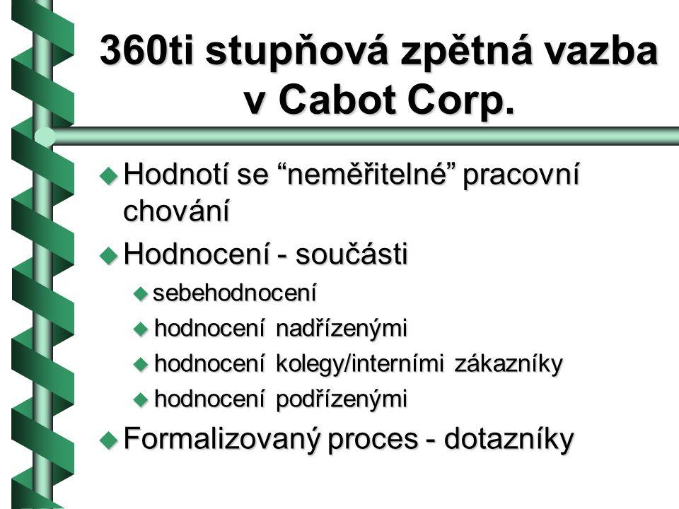 360ti stupňová zpětná vazba v Cabot Corp.