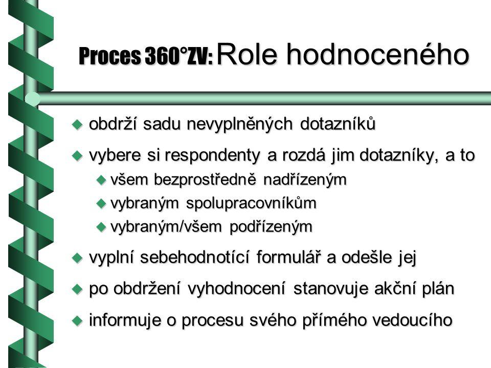 Proces 360°ZV: Role hodnoceného