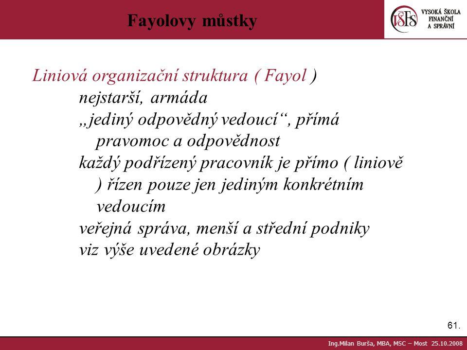 Liniová organizační struktura ( Fayol ) nejstarší, armáda