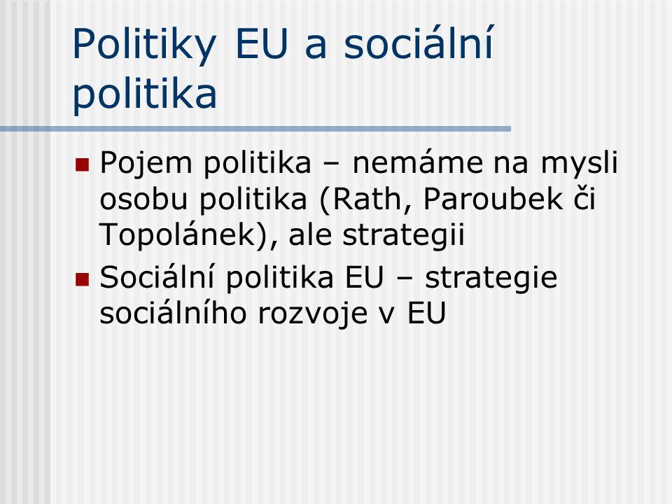Politiky EU a sociální politika