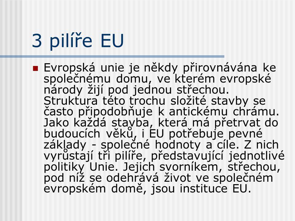 3 pilíře EU