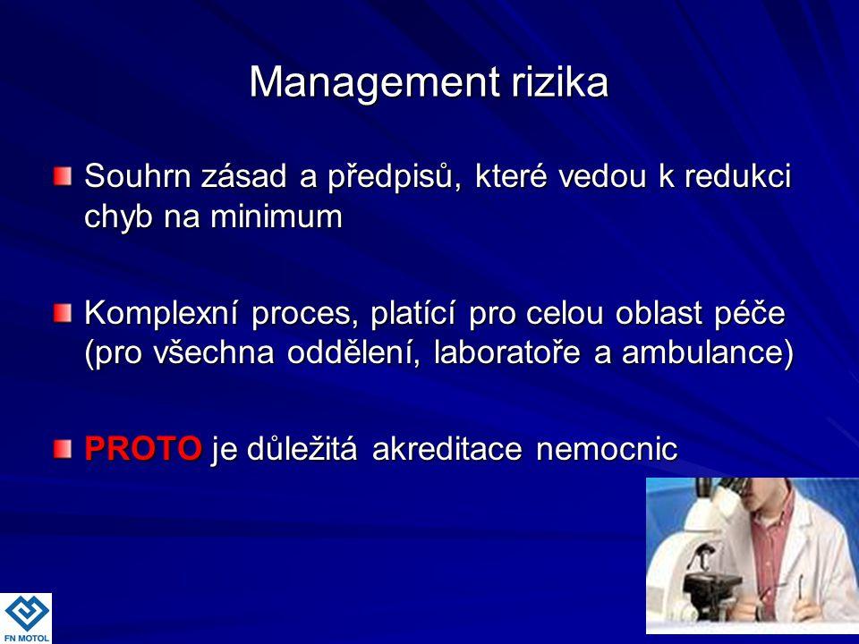Management rizika Souhrn zásad a předpisů, které vedou k redukci chyb na minimum.