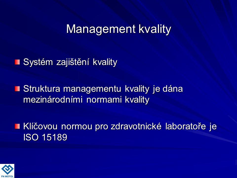 Management kvality Systém zajištění kvality