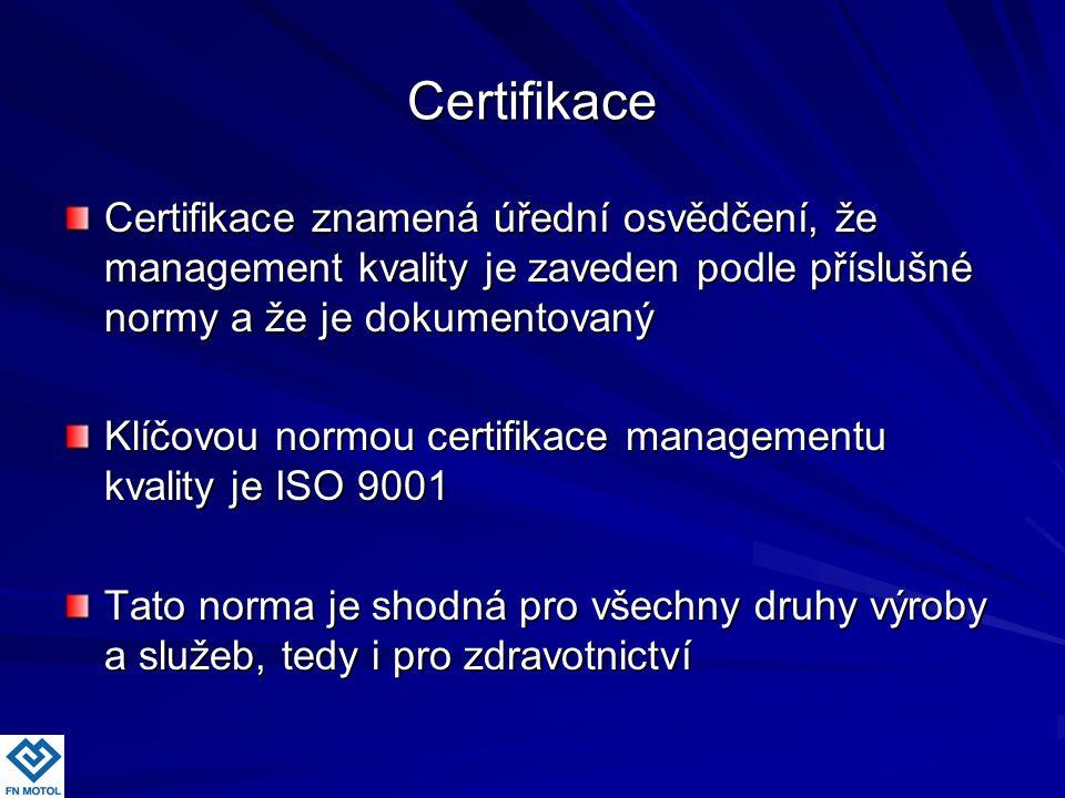 Certifikace Certifikace znamená úřední osvědčení, že management kvality je zaveden podle příslušné normy a že je dokumentovaný.