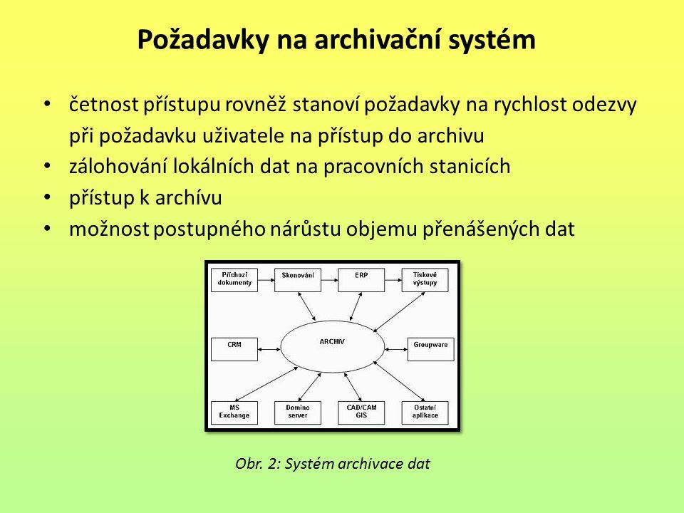 Požadavky na archivační systém