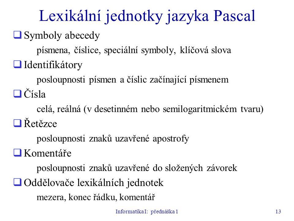 Lexikální jednotky jazyka Pascal