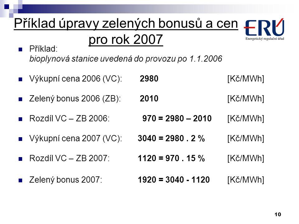 Příklad úpravy zelených bonusů a cen pro rok 2007