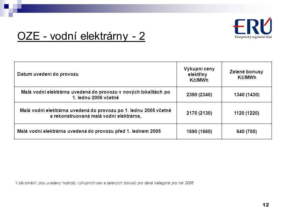 OZE - vodní elektrárny - 2