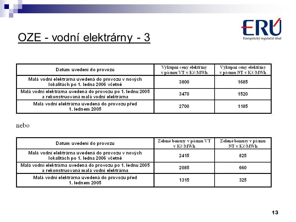 OZE - vodní elektrárny - 3
