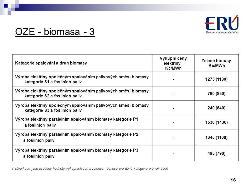 OZE - biomasa - 3 Kategorie spalování a druh biomasy Výkupní ceny