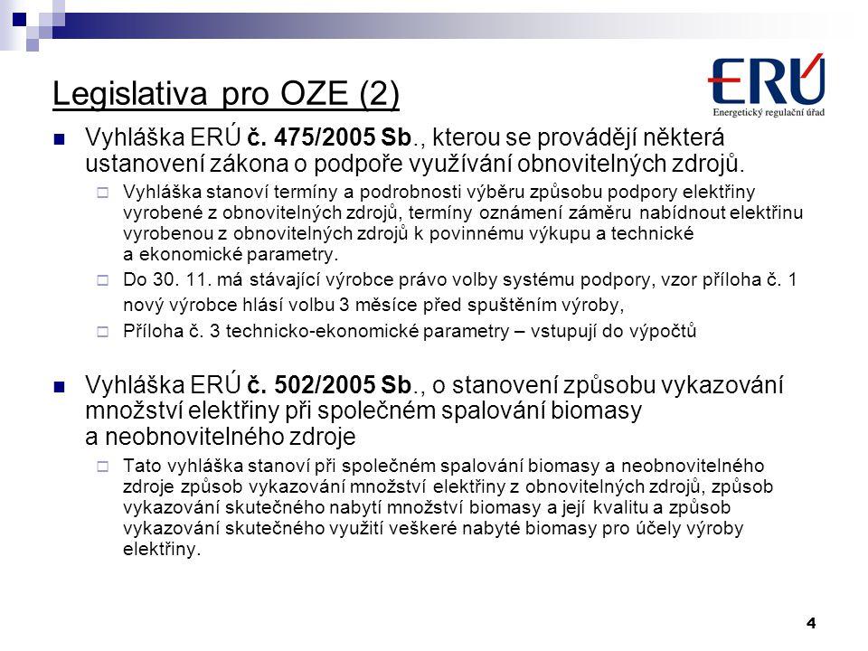 Legislativa pro OZE (2) Vyhláška ERÚ č. 475/2005 Sb., kterou se provádějí některá ustanovení zákona o podpoře využívání obnovitelných zdrojů.