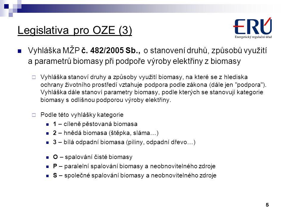 Legislativa pro OZE (3)