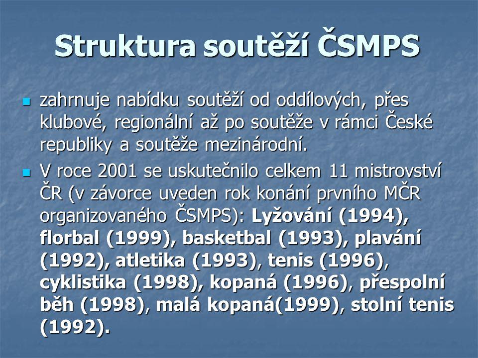 Struktura soutěží ČSMPS