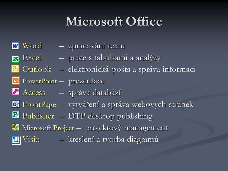Microsoft Office Word – zpracování textu