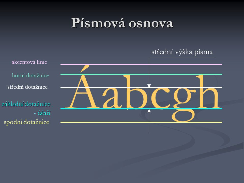 Áabcgh Písmová osnova střední výška písma základní dotažnice - účaří