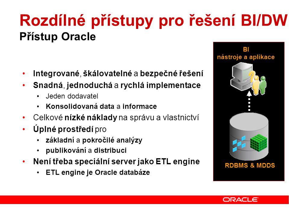Rozdílné přístupy pro řešení BI/DW Přístup Oracle