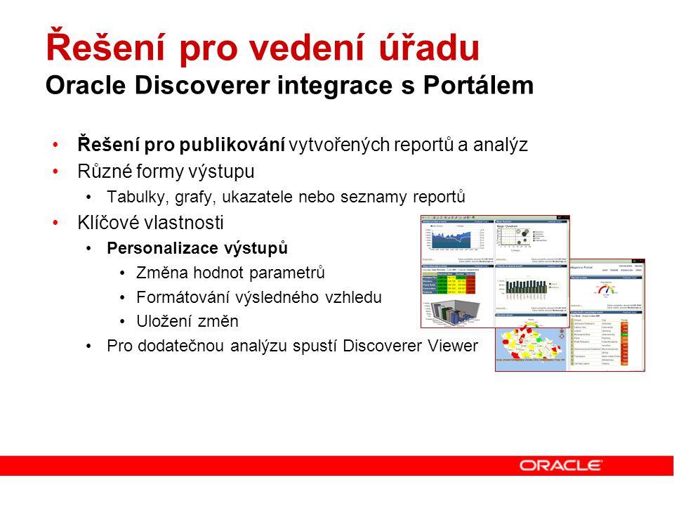 Řešení pro vedení úřadu Oracle Discoverer integrace s Portálem