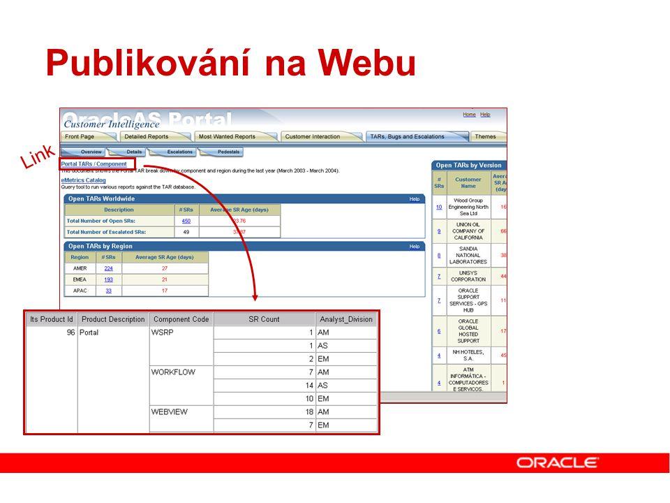 Publikování na Webu Link Portlet Support