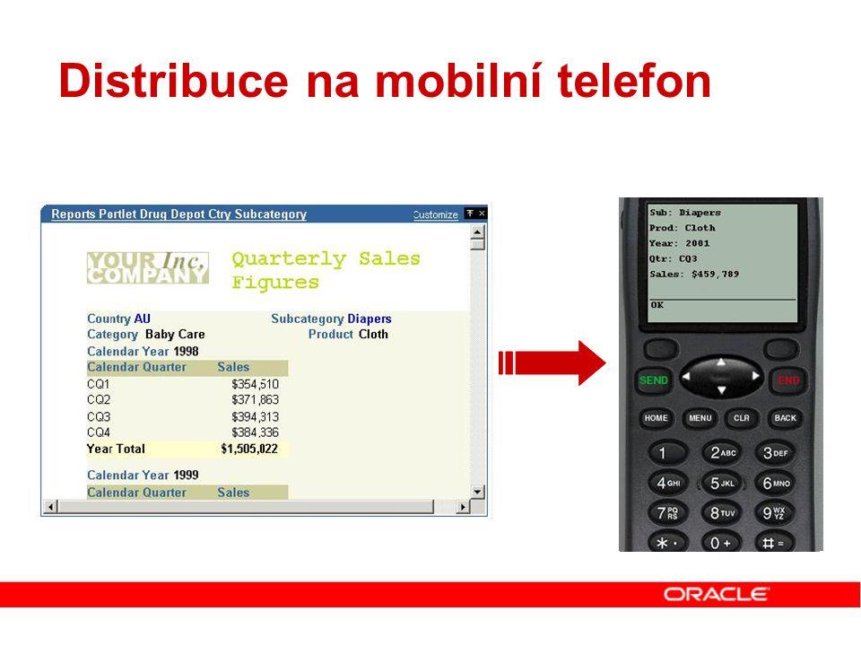 Distribuce na mobilní telefon