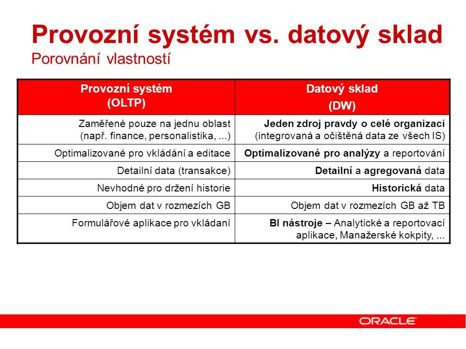 Provozní systém vs. datový sklad Porovnání vlastností