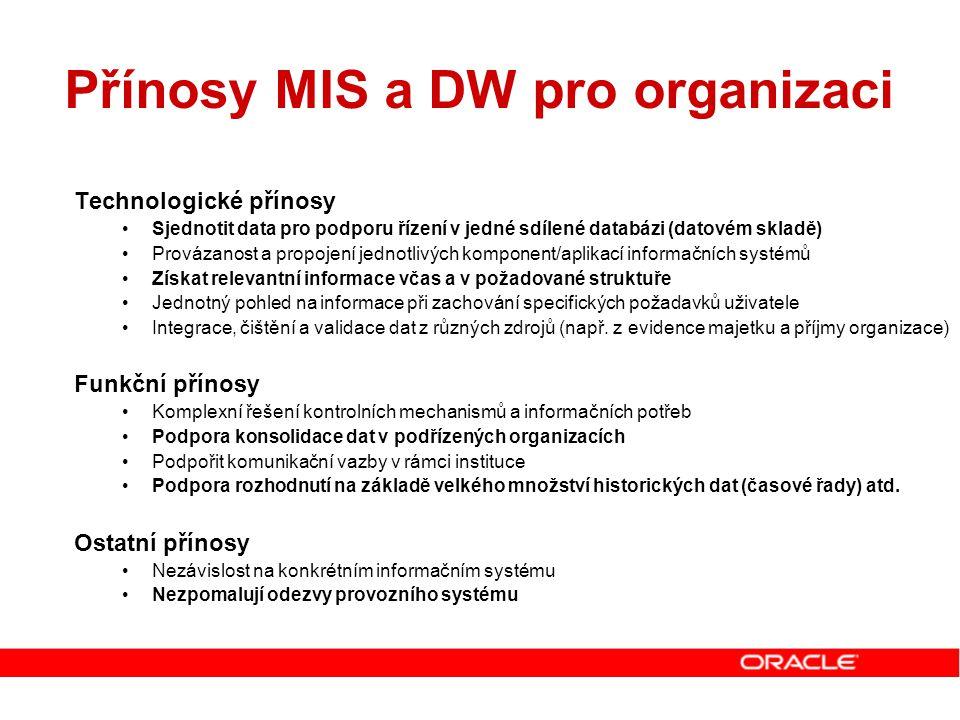 Přínosy MIS a DW pro organizaci