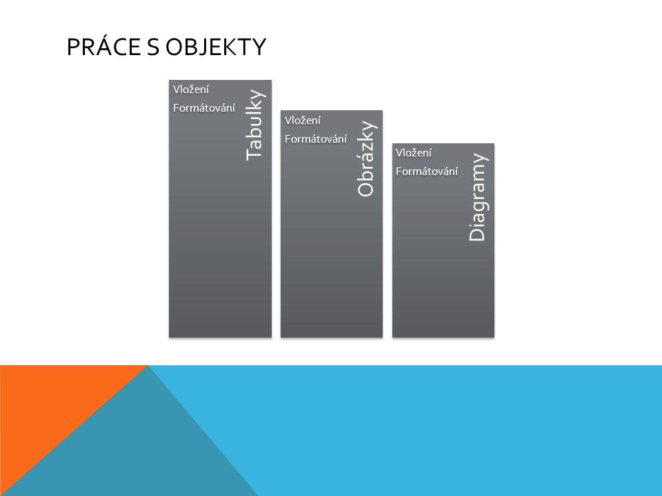 Práce s objekty Diagramy Obrázky Tabulky Vložení Formátování