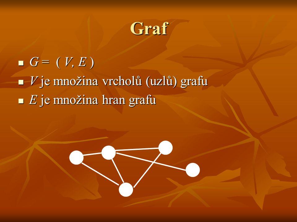 Graf G = ( V, E ) V je množina vrcholů (uzlů) grafu