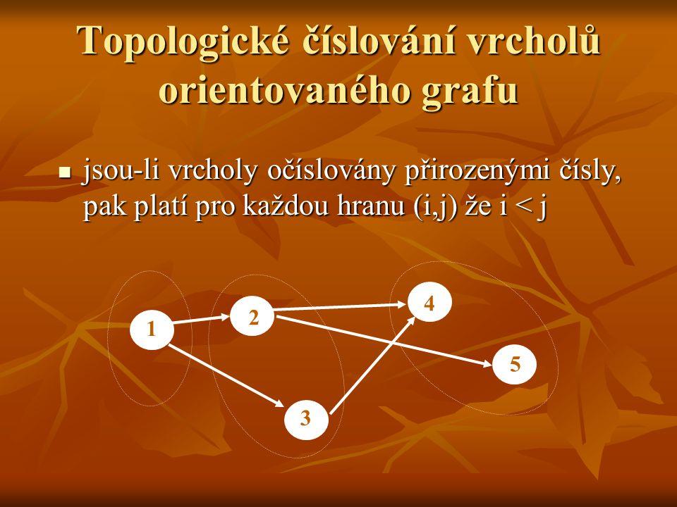 Topologické číslování vrcholů orientovaného grafu